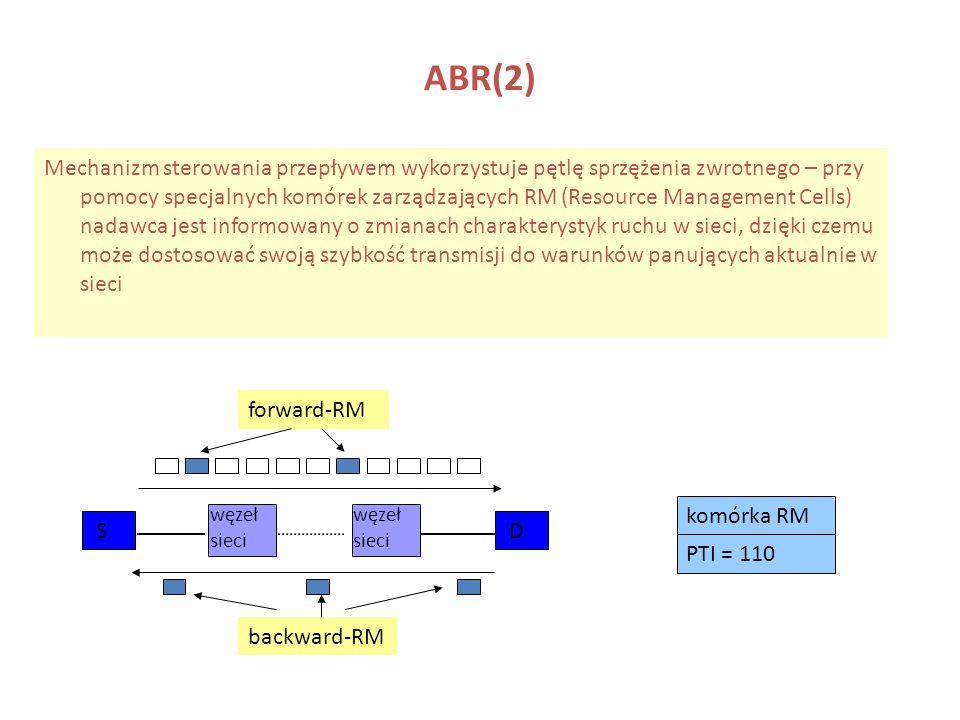ABR(2)