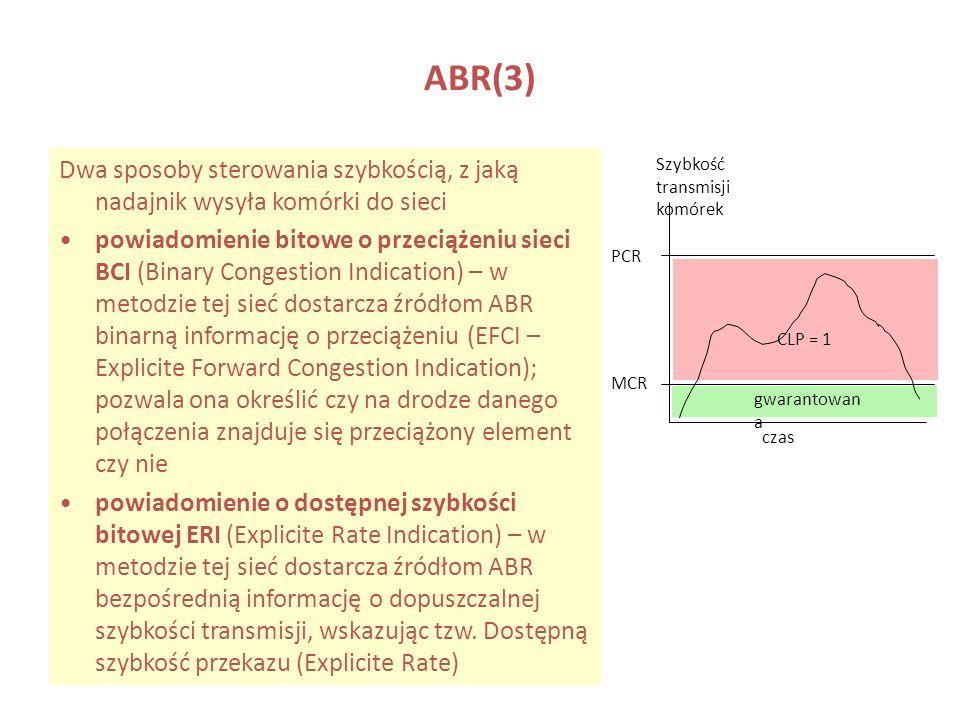 ABR(3)Dwa sposoby sterowania szybkością, z jaką nadajnik wysyła komórki do sieci.
