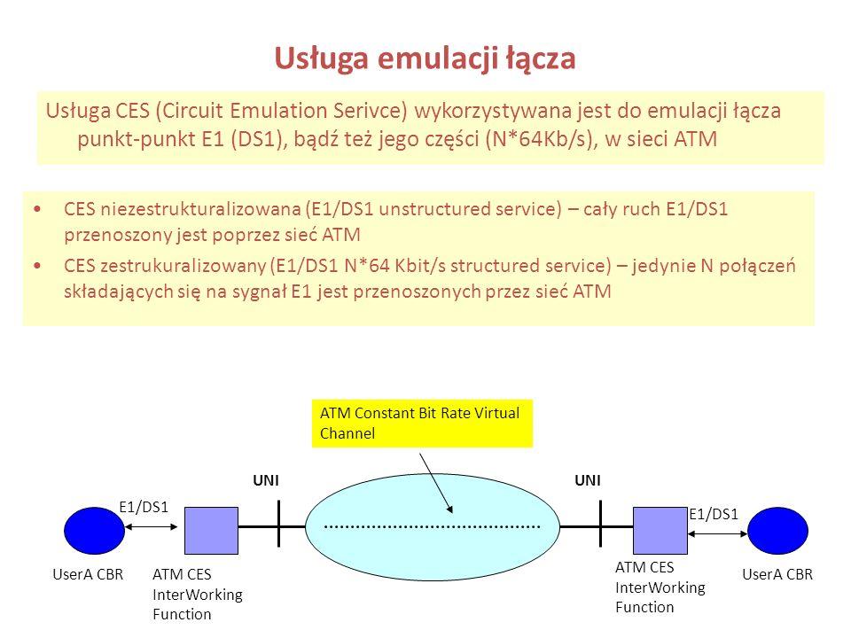 Usługa emulacji łącza