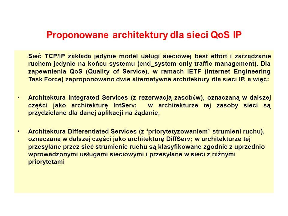 Proponowane architektury dla sieci QoS IP