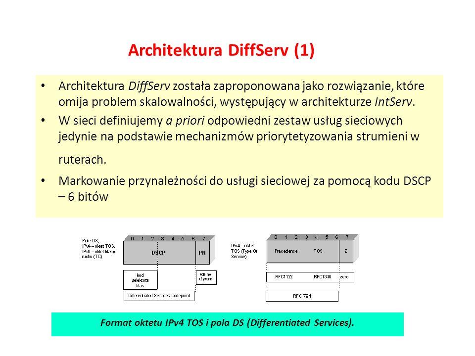 Architektura DiffServ (1)