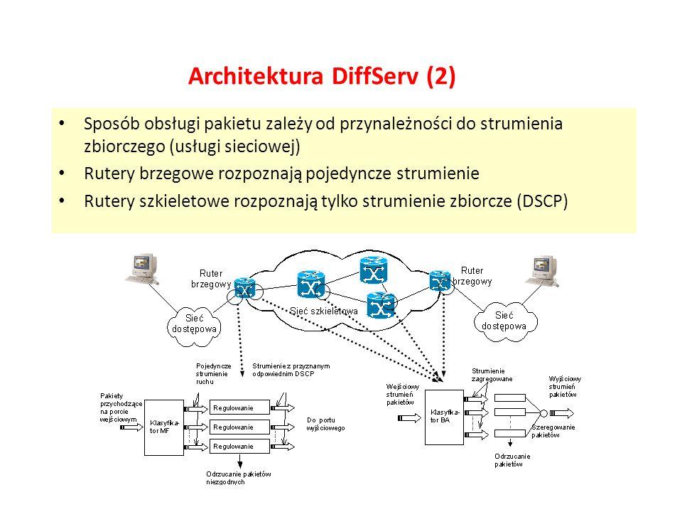 Architektura DiffServ (2)