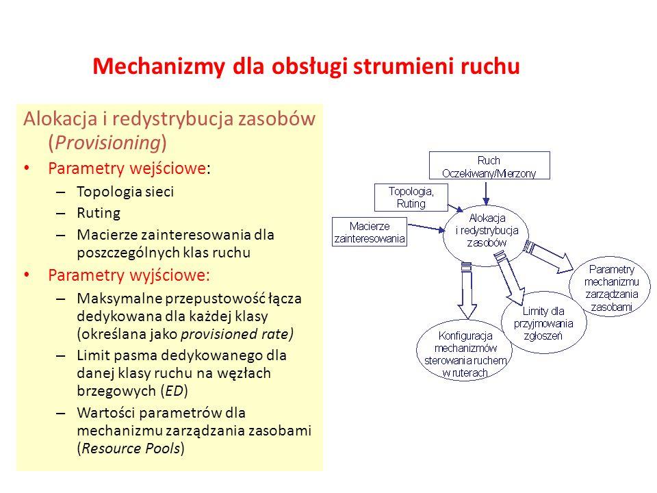 Mechanizmy dla obsługi strumieni ruchu