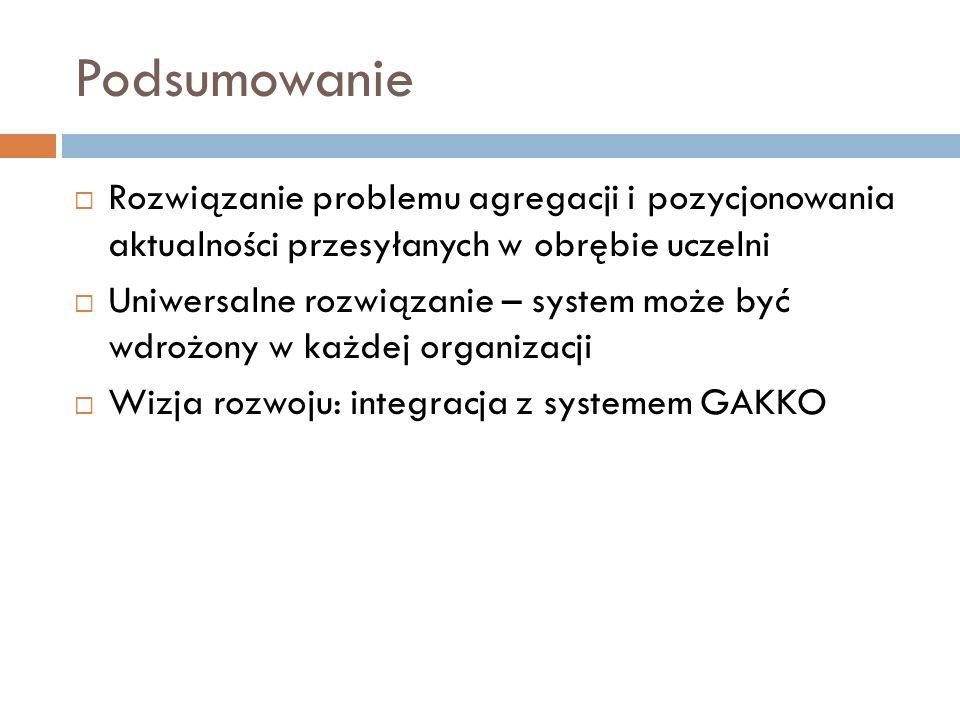 Podsumowanie Rozwiązanie problemu agregacji i pozycjonowania aktualności przesyłanych w obrębie uczelni.