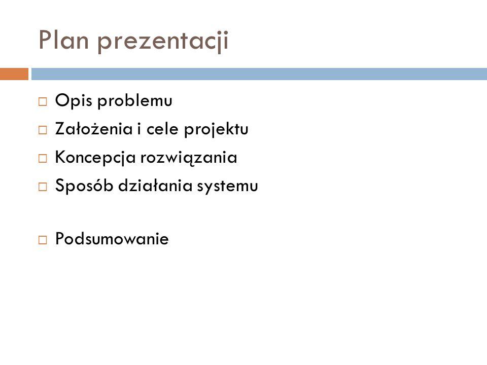Plan prezentacji Opis problemu Założenia i cele projektu