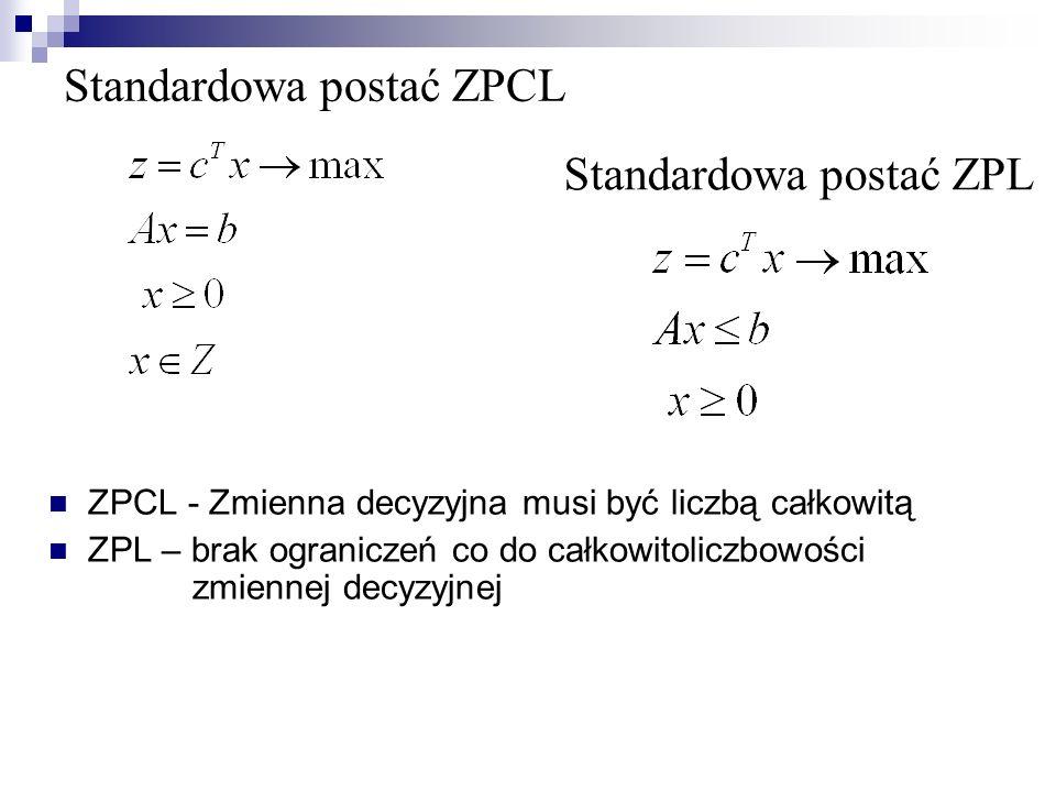 Standardowa postać ZPCL