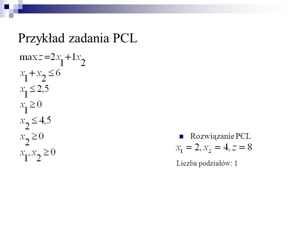 Przykład zadania PCL Rozwiązanie PCL Liczba podziałów: 1