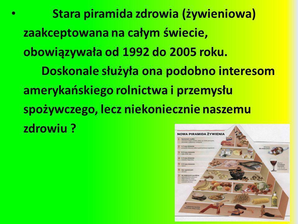 Stara piramida zdrowia (żywieniowa)
