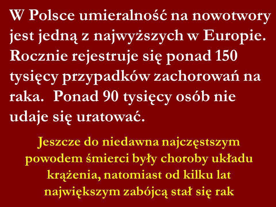 W Polsce umieralność na nowotwory jest jedną z najwyższych w Europie