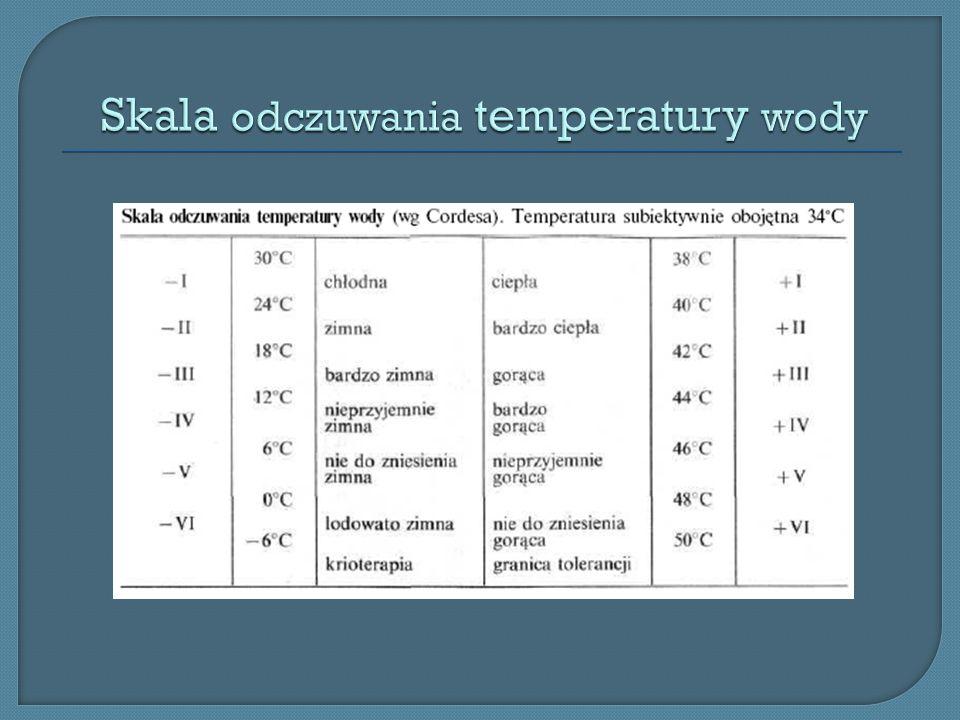 Skala odczuwania temperatury wody