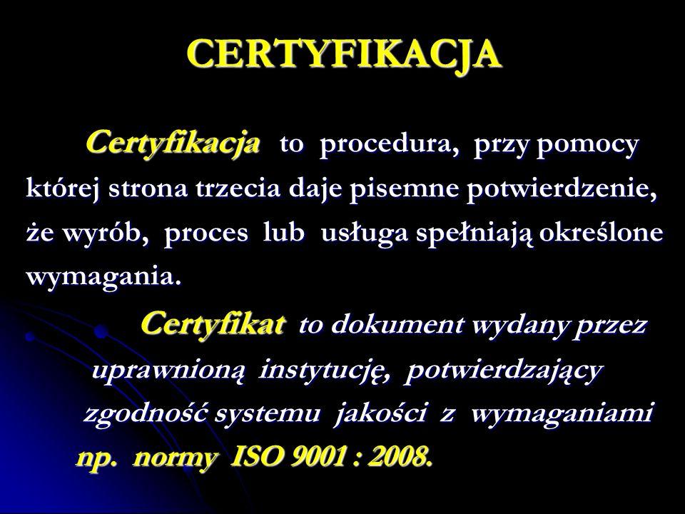 CERTYFIKACJA Certyfikat to dokument wydany przez