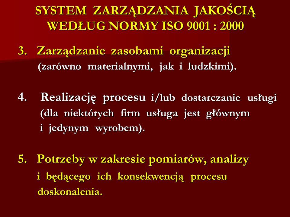 SYSTEM ZARZĄDZANIA JAKOŚCIĄ WEDŁUG NORMY ISO 9001 : 2000