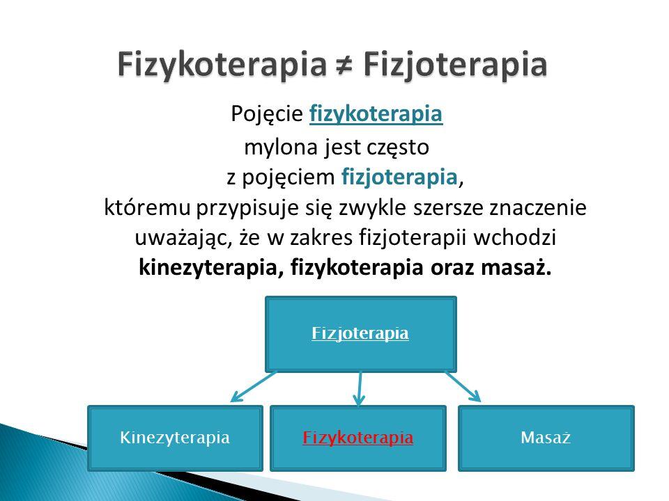 Fizykoterapia ≠ Fizjoterapia