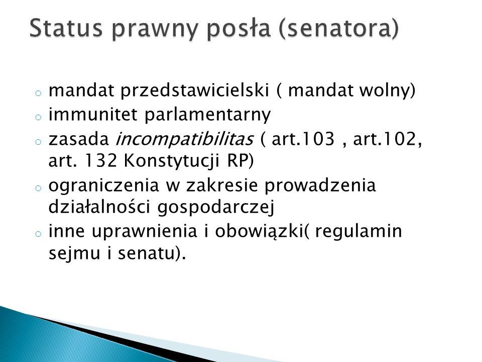Status prawny posła (senatora)
