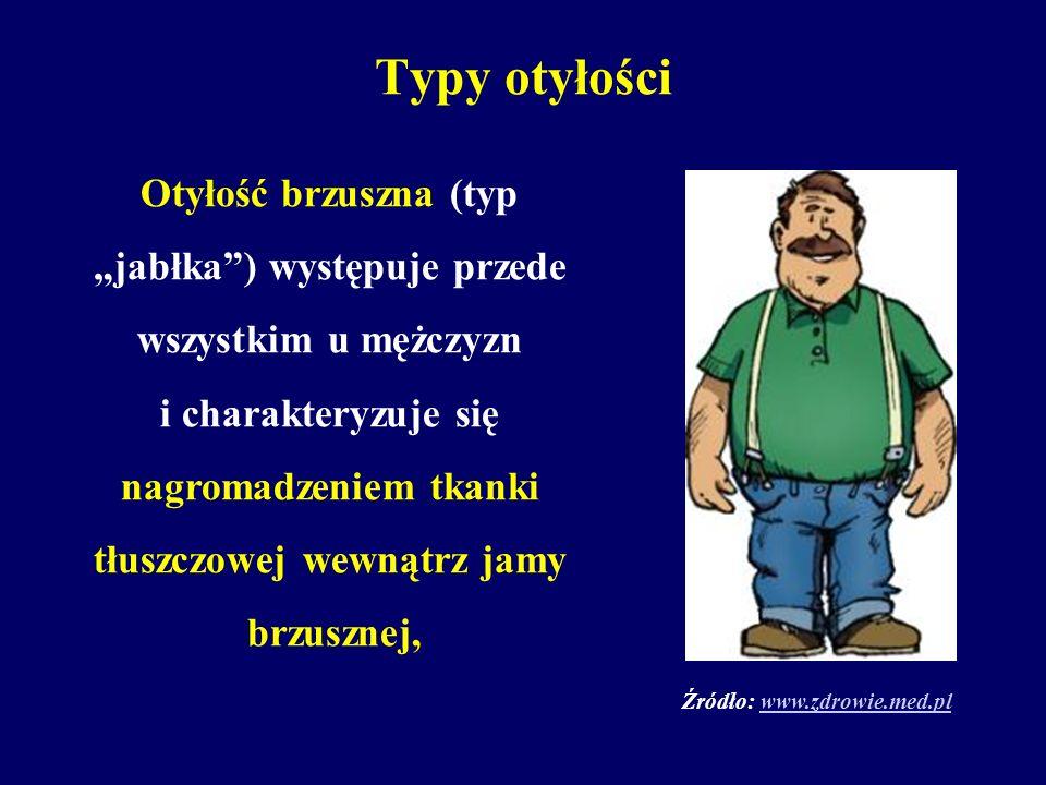 """Typy otyłości Otyłość brzuszna (typ """"jabłka ) występuje przede"""