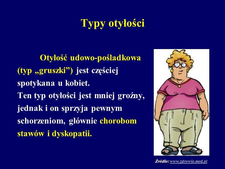 Źródło: www.zdrowie.med.pl
