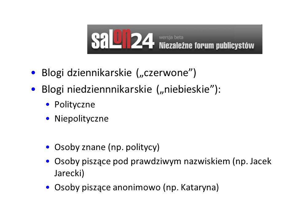 """Blogi Blogi dziennikarskie (""""czerwone )"""