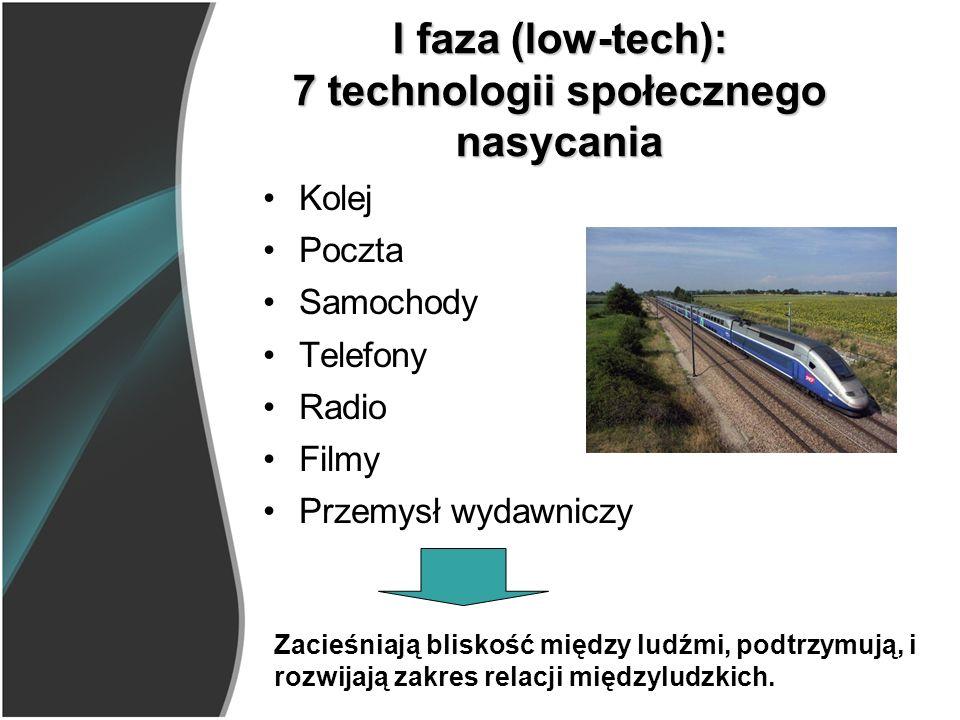 I faza (low-tech): 7 technologii społecznego nasycania
