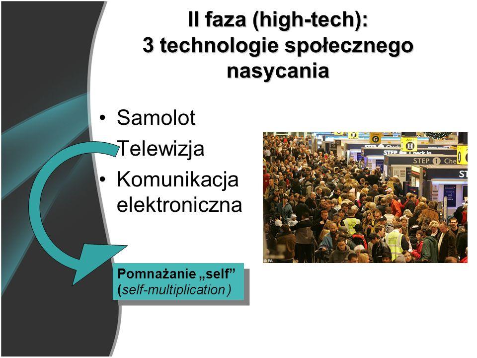 II faza (high-tech): 3 technologie społecznego nasycania