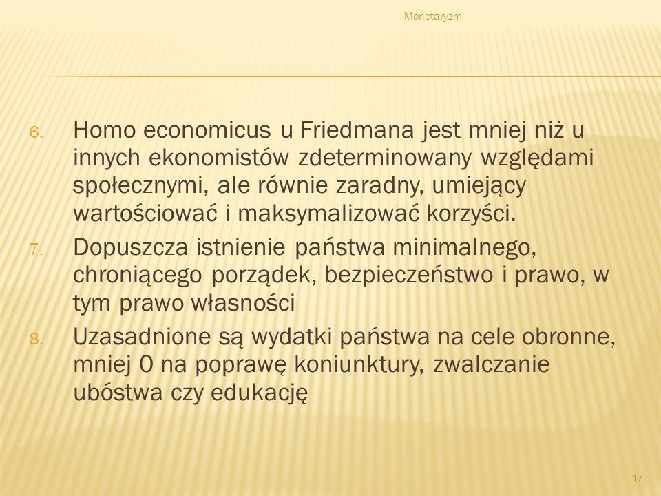 Monetaryzm