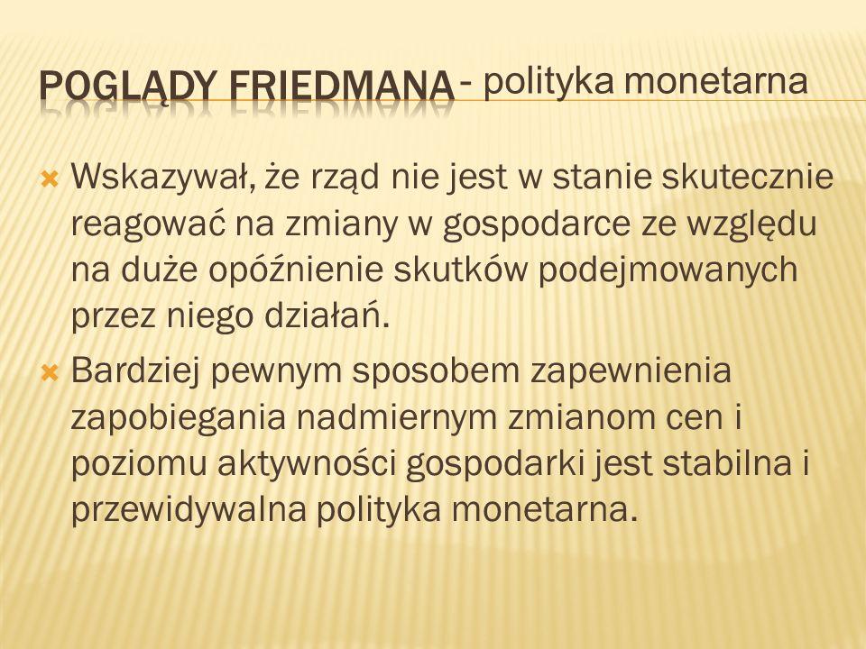Poglądy Friedmana - polityka monetarna