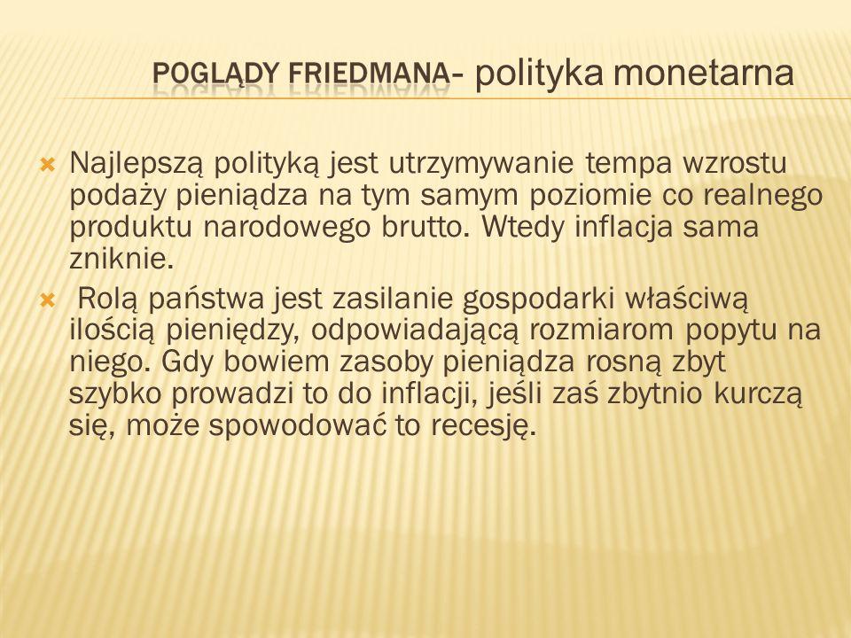 - polityka monetarna