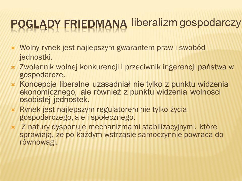 Poglądy Friedmana liberalizm gospodarczy