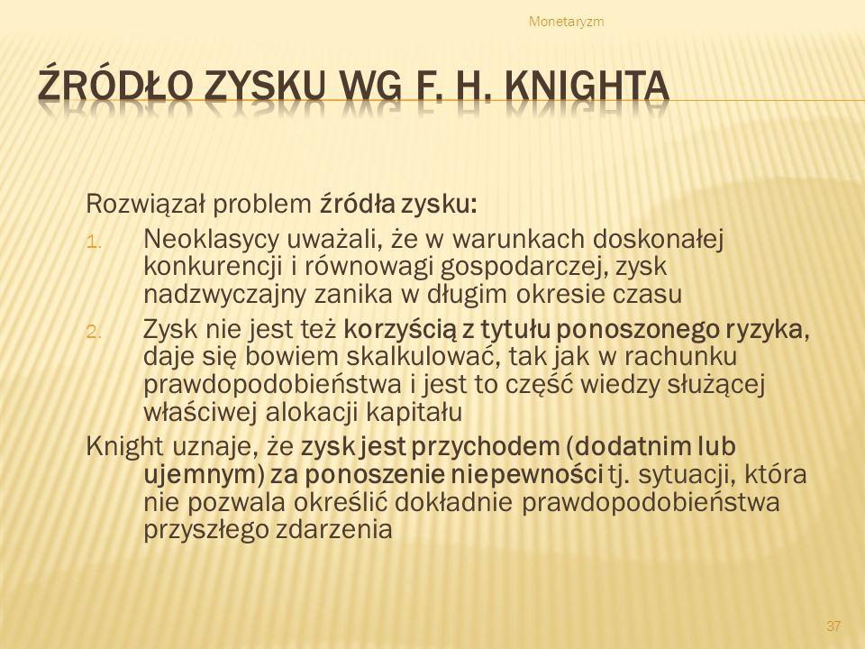 Źródło zysku wg F. H. Knighta