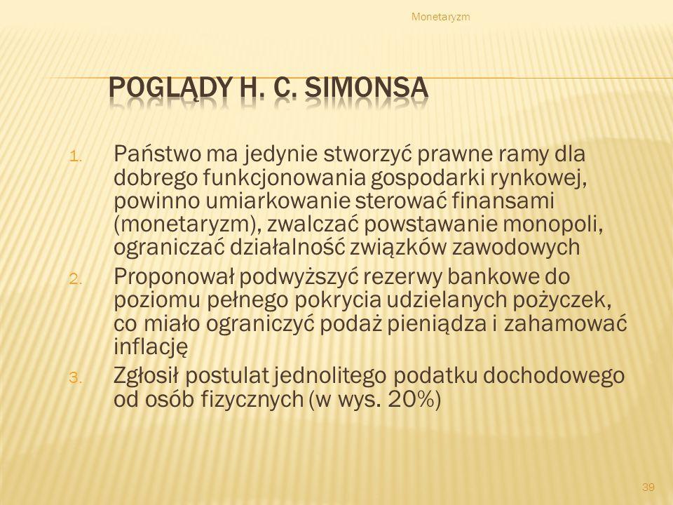 Monetaryzm Poglądy H. C. Simonsa.