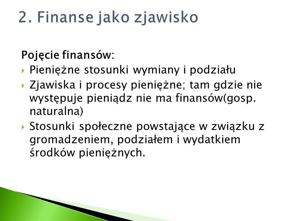 2. Finanse jako zjawisko Pojęcie finansów:
