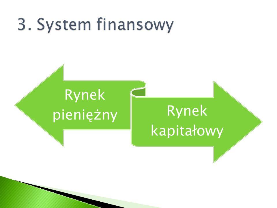 3. System finansowy Rynek pieniężny Rynek kapitałowy
