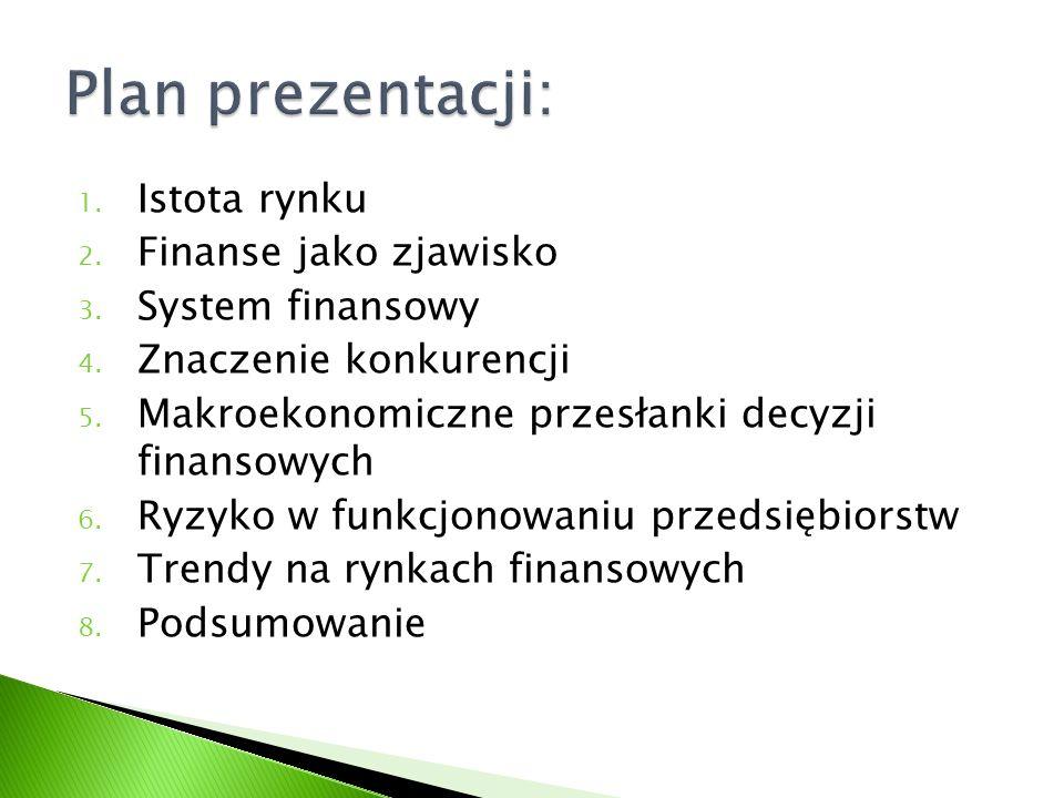 Plan prezentacji: Istota rynku Finanse jako zjawisko System finansowy