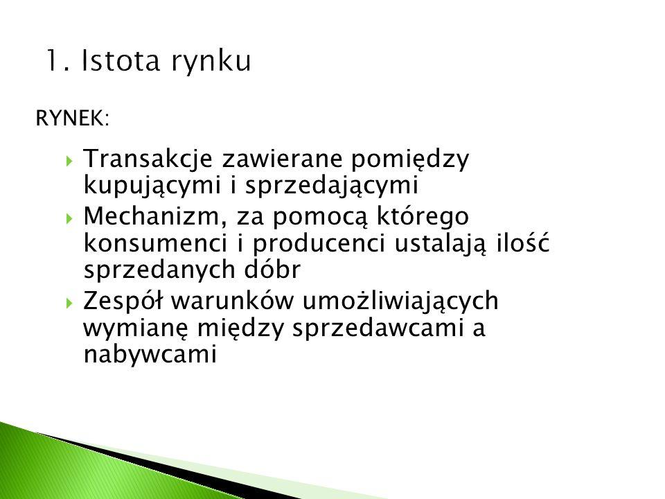 1. Istota rynku RYNEK: Transakcje zawierane pomiędzy kupującymi i sprzedającymi.