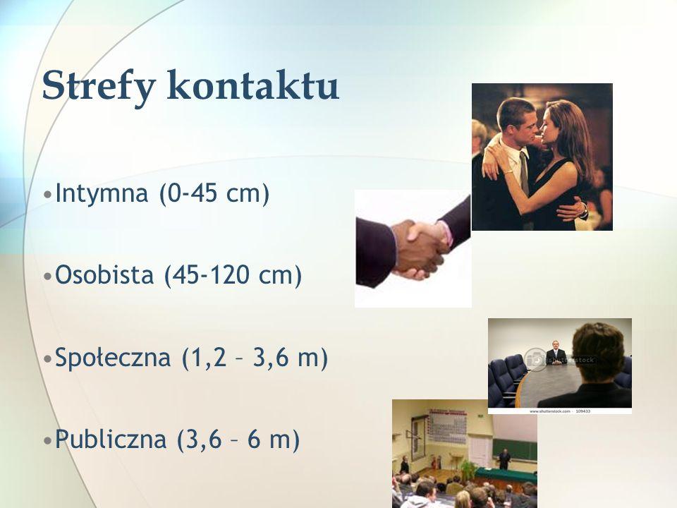 Strefy kontaktu Intymna (0-45 cm) Osobista (45-120 cm)
