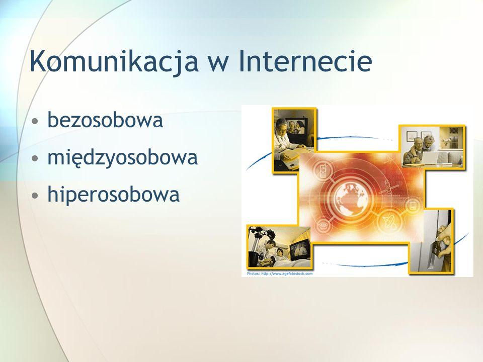 Komunikacja w Internecie