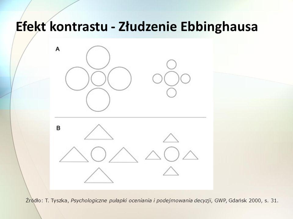 Efekt kontrastu - Złudzenie Ebbinghausa