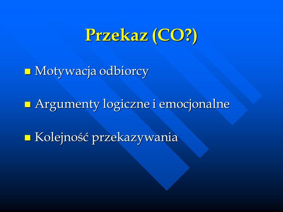 Przekaz (CO ) Motywacja odbiorcy Argumenty logiczne i emocjonalne