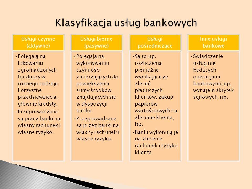 Klasyfikacja usług bankowych