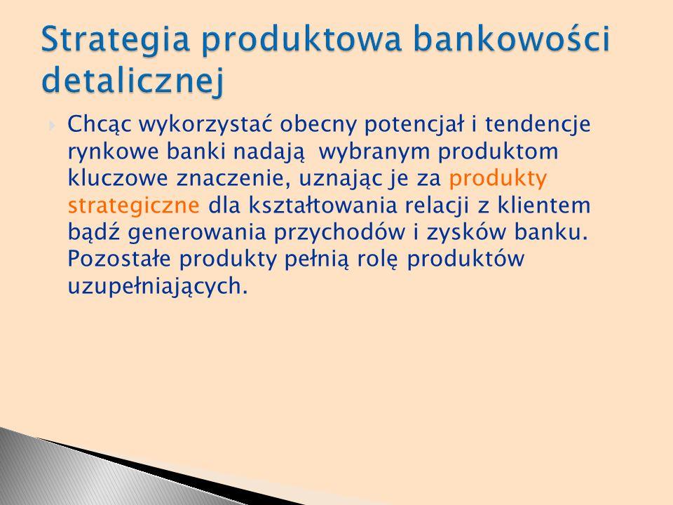 Strategia produktowa bankowości detalicznej