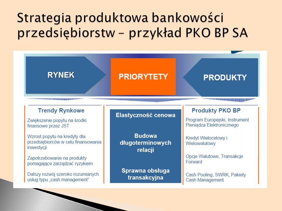 Strategia produktowa bankowości przedsiębiorstw – przykład PKO BP SA