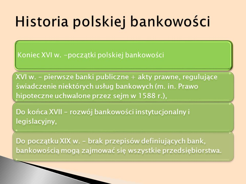 Historia polskiej bankowości