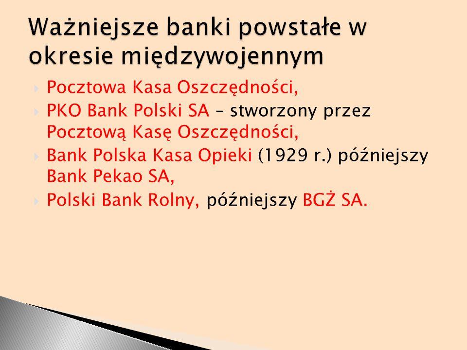 Ważniejsze banki powstałe w okresie międzywojennym