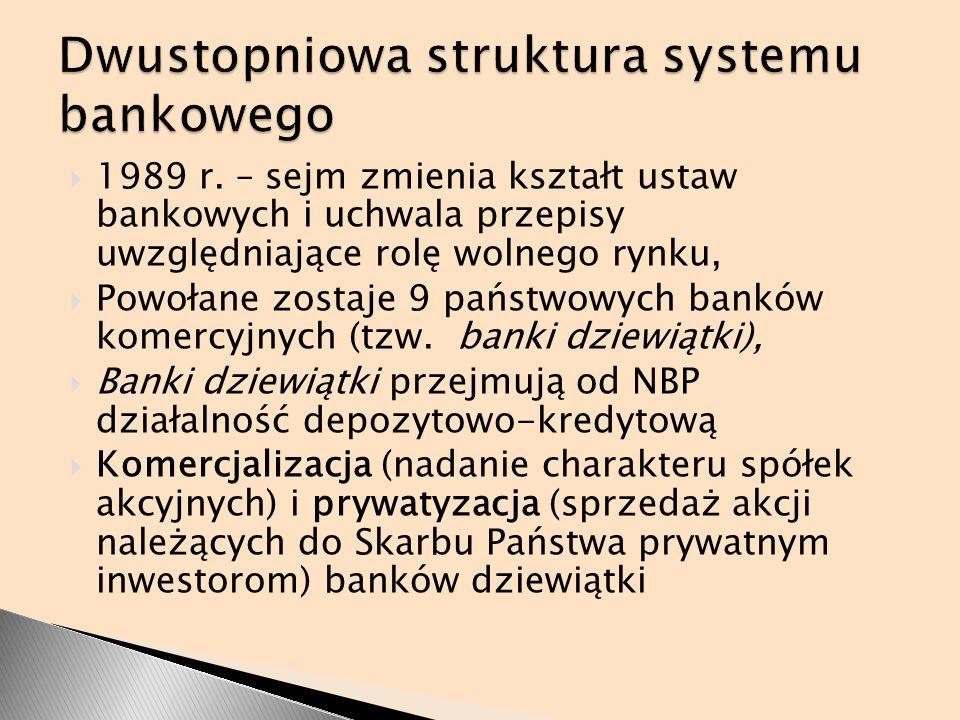 Dwustopniowa struktura systemu bankowego