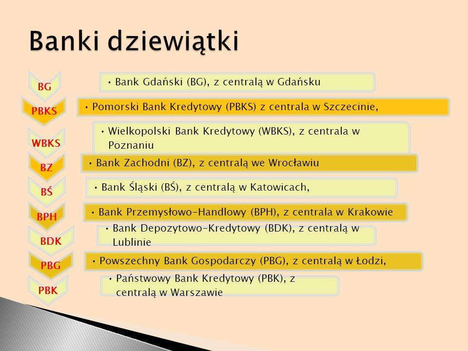 Banki dziewiątki BG Bank Gdański (BG), z centralą w Gdańsku PBKS