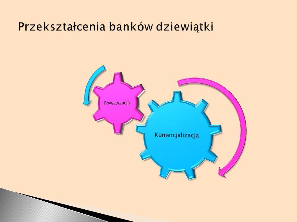 Przekształcenia banków dziewiątki