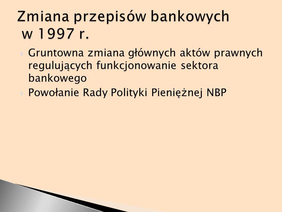 Zmiana przepisów bankowych w 1997 r.