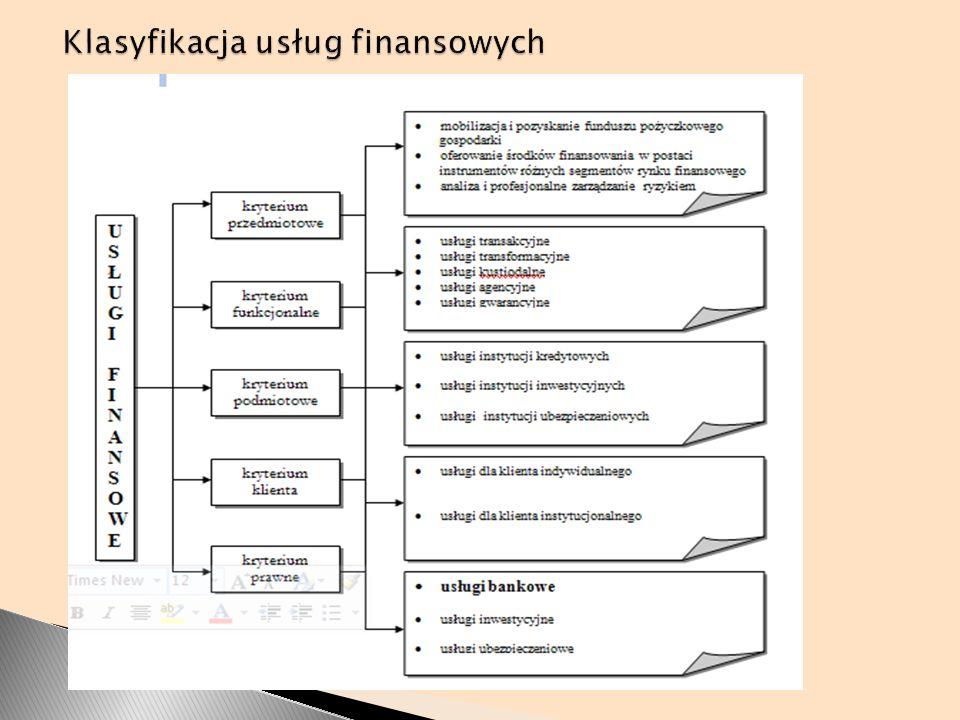 Klasyfikacja usług finansowych
