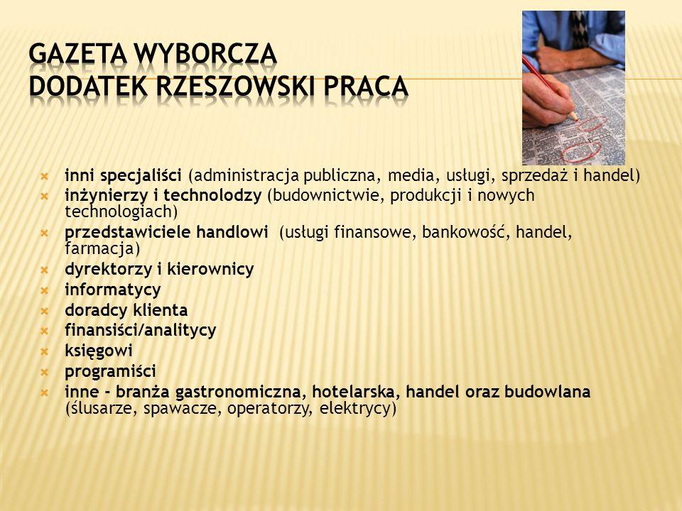 Gazeta Wyborcza dodatek rzeszowski PRACA