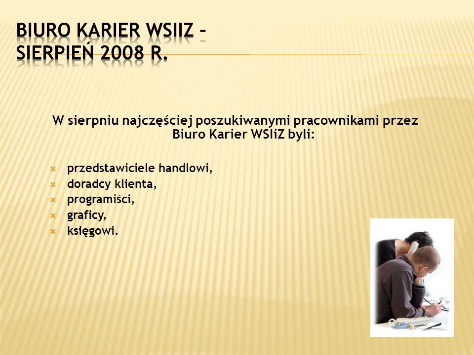 Biuro Karier WSIiZ – sierpień 2008 r.
