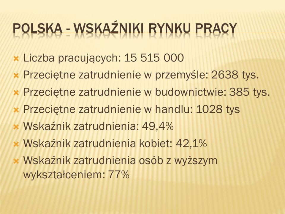 POLSKA - WSKAŹNIKI RYNKU PRACY